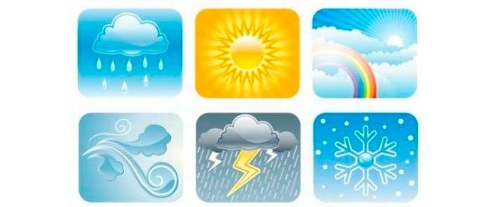 Классификация погодных условий
