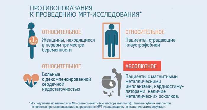 Противопоказания МРТ
